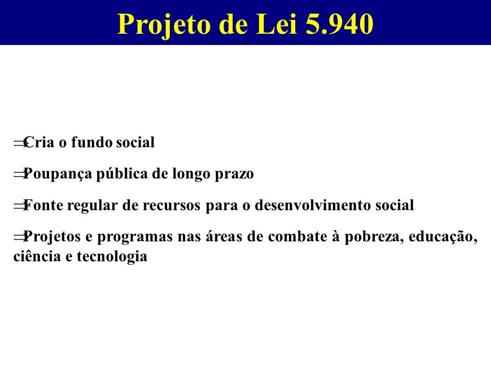 Projeto de Lei 5.940 Cria o fundo social