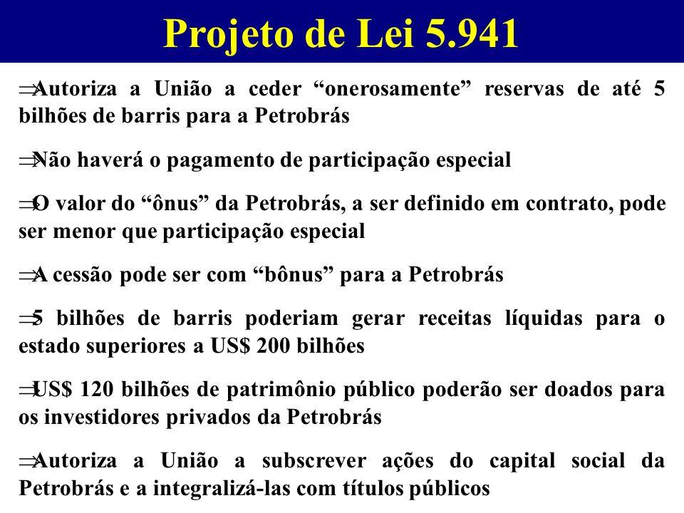 Projeto de Lei 5.941 Autoriza a União a ceder onerosamente reservas de até 5 bilhões de barris para a Petrobrás.