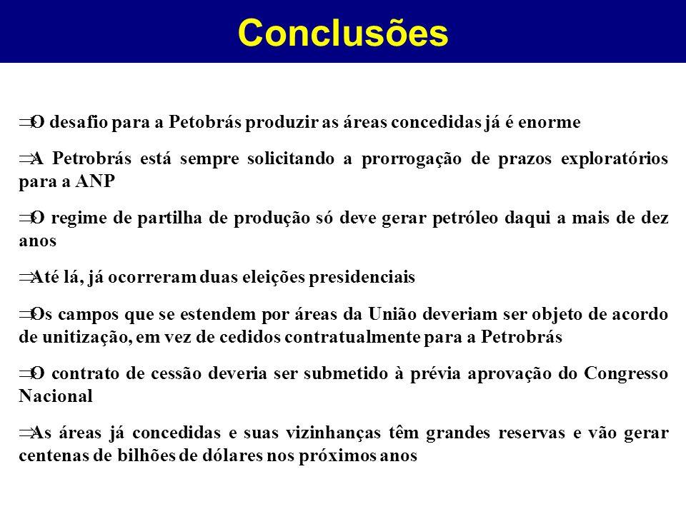 Conclusões O desafio para a Petobrás produzir as áreas concedidas já é enorme.