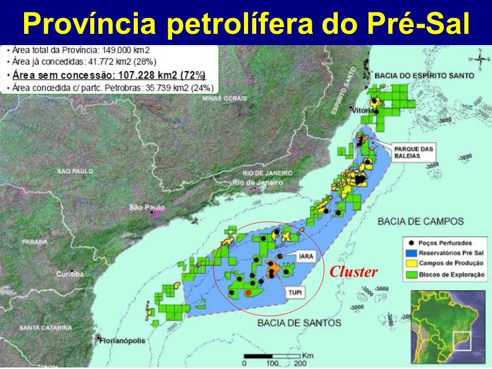 Província petrolífera do Pré-Sal