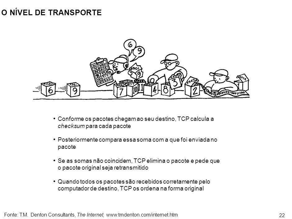 PROTOCOLOS – VÁRIOS PROGRAMAS INTERCONECTANDO COMPUTADORES