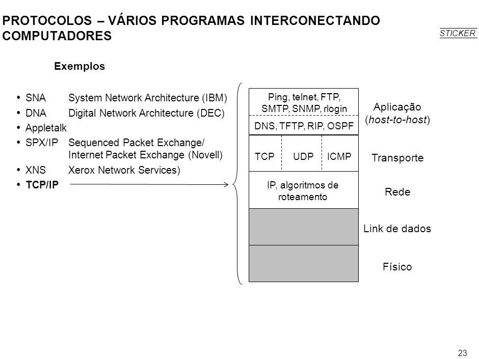 INIT O QUE FAZEM TCP E IP PARA ENVIAR UMA MENSAGEM DO HOST C1 PARA O HOST C2 SIMPLIFICADO. Tempo.