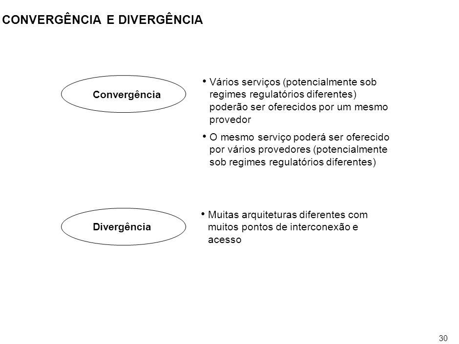 A REGULAÇÃO CIRCA 1995 Consumidores TV Consumidores Telefonia