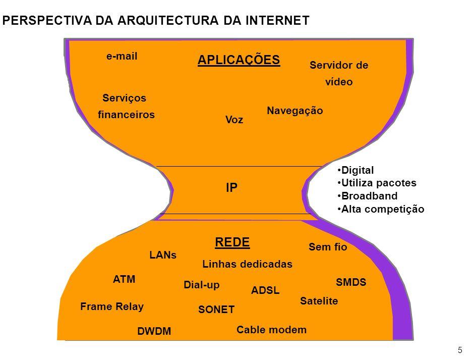 O QUE É A INTERNET Network of networks