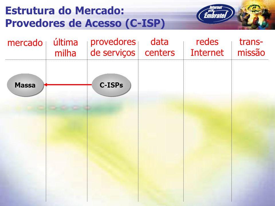 Provedores de Acesso (C-ISP)