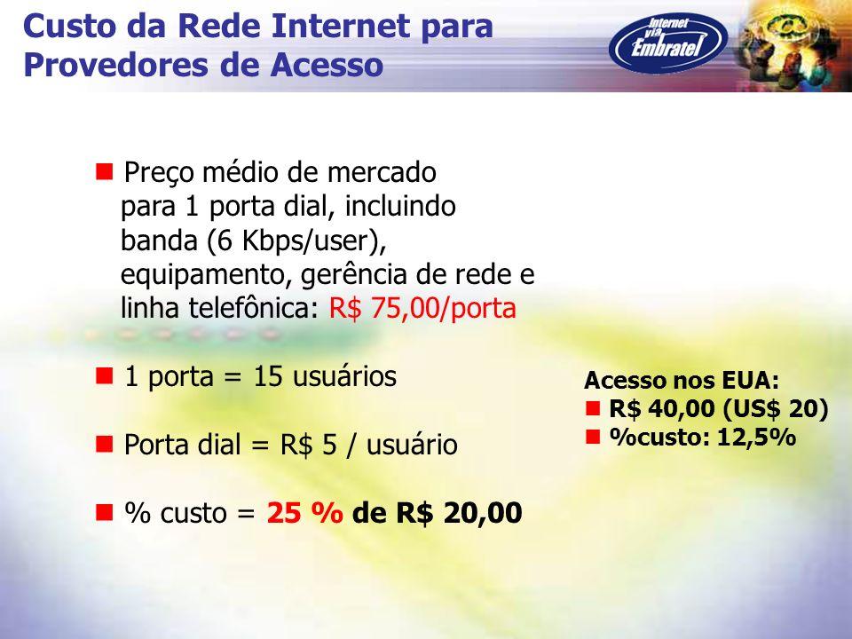 Custo da Rede Internet para Provedores de Acesso