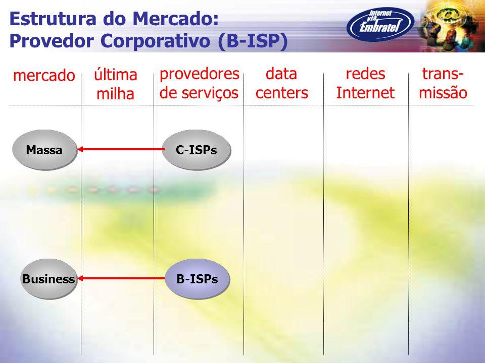 Provedor Corporativo (B-ISP)