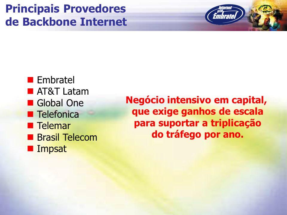 Principais Provedores de Backbone Internet