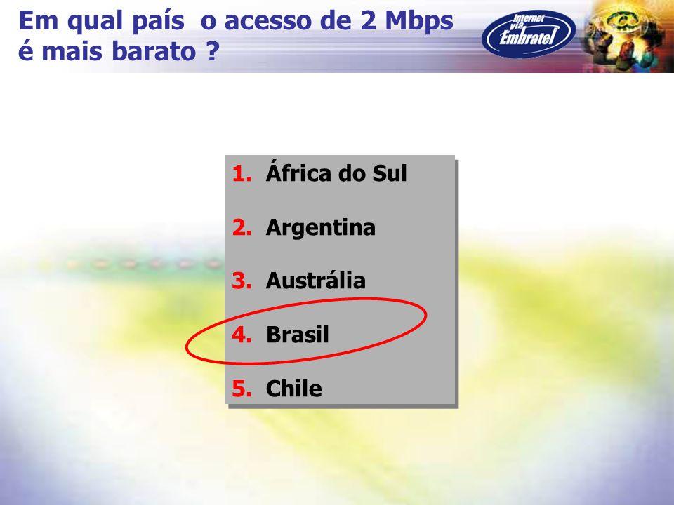 Em qual país o acesso de 2 Mbps é mais barato
