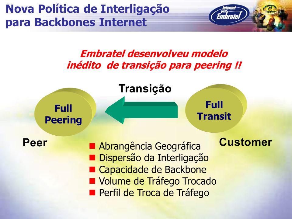 Embratel desenvolveu modelo inédito de transição para peering !!
