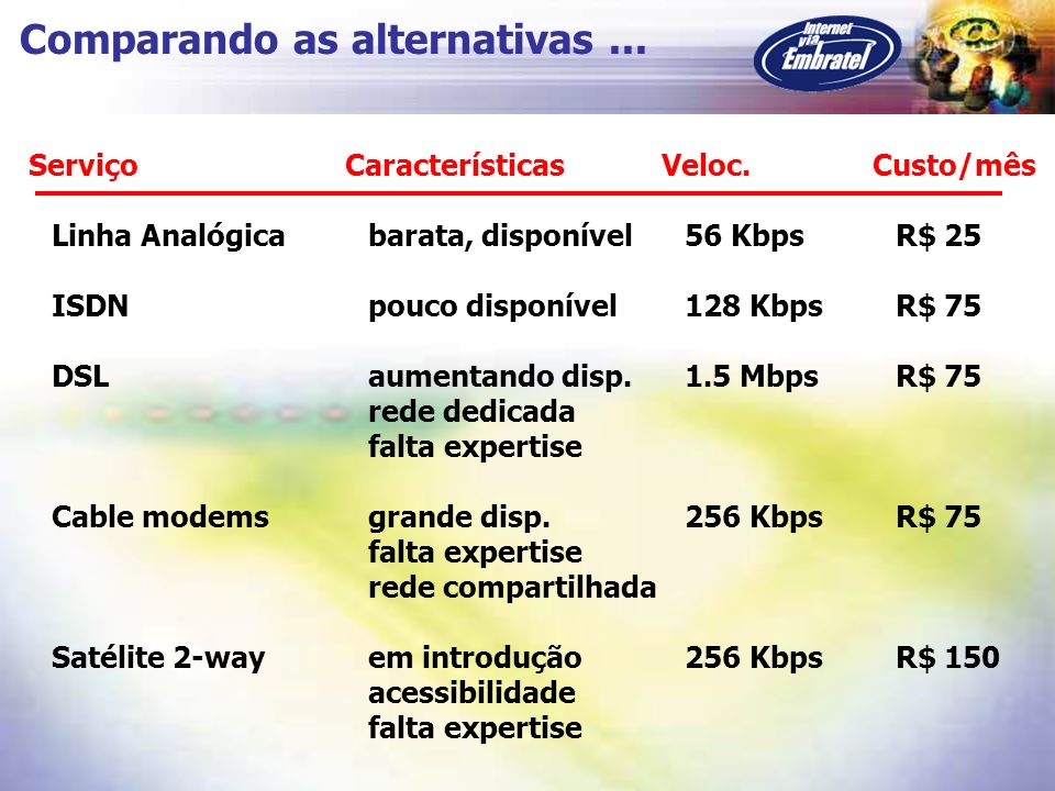 Comparando as alternativas ...