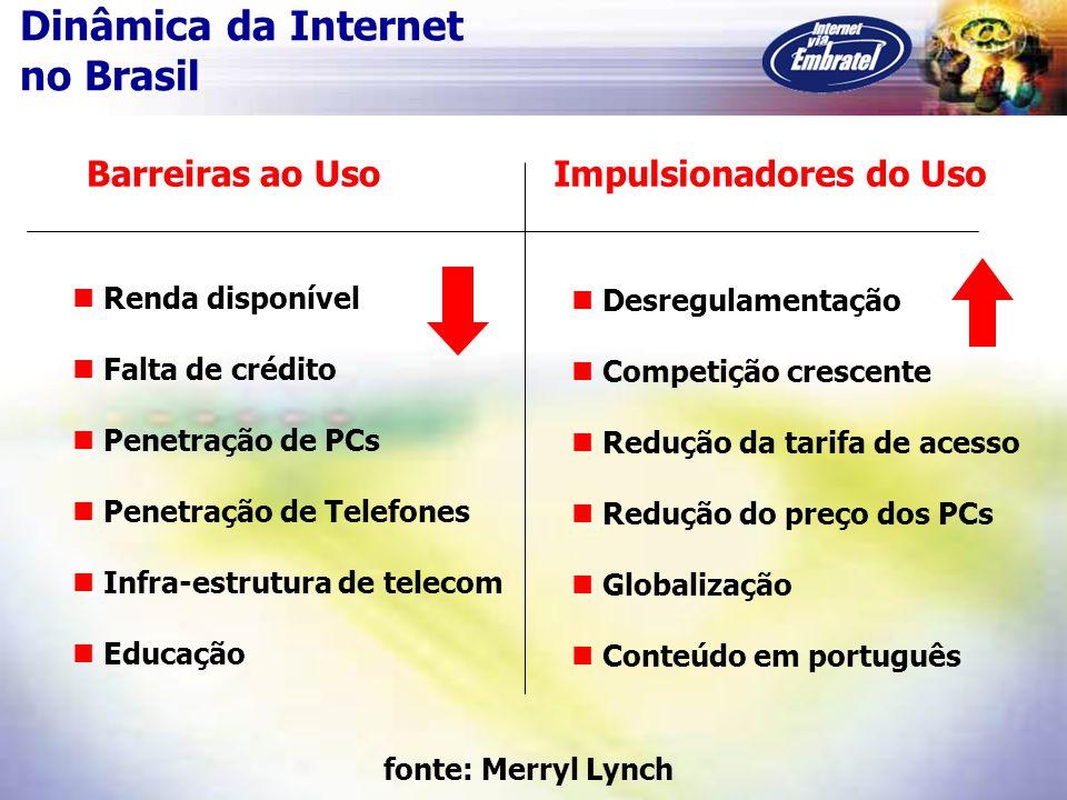 Dinâmica da Internet no Brasil