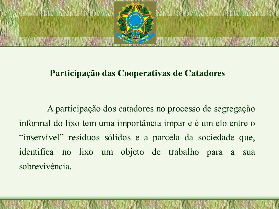 Participação das Cooperativas de Catadores