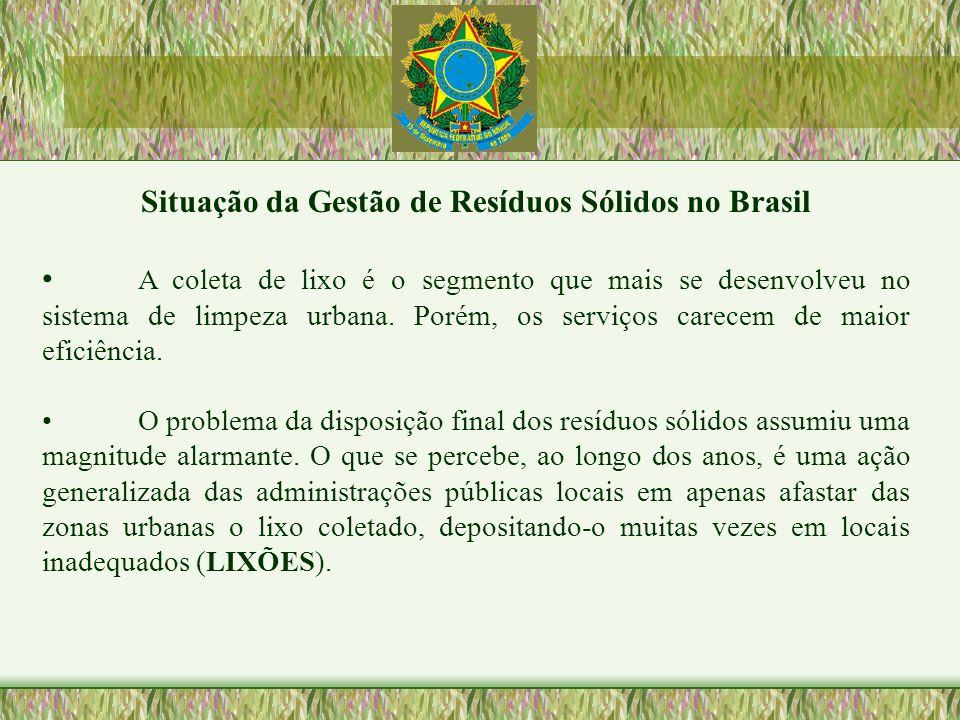 Situação da Gestão de Resíduos Sólidos no Brasil