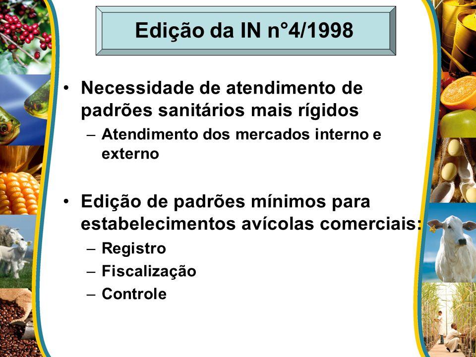Edição da IN n°4/1998 Necessidade de atendimento de padrões sanitários mais rígidos. Atendimento dos mercados interno e externo.