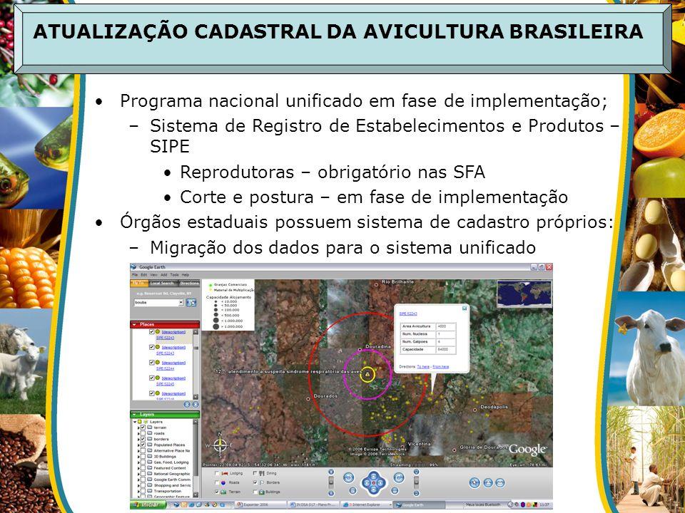 ATUALIZAÇÃO CADASTRAL DA AVICULTURA BRASILEIRA