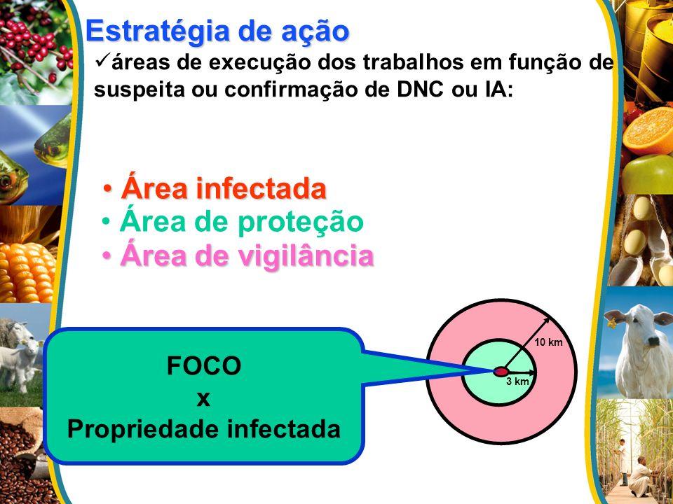 Propriedade infectada