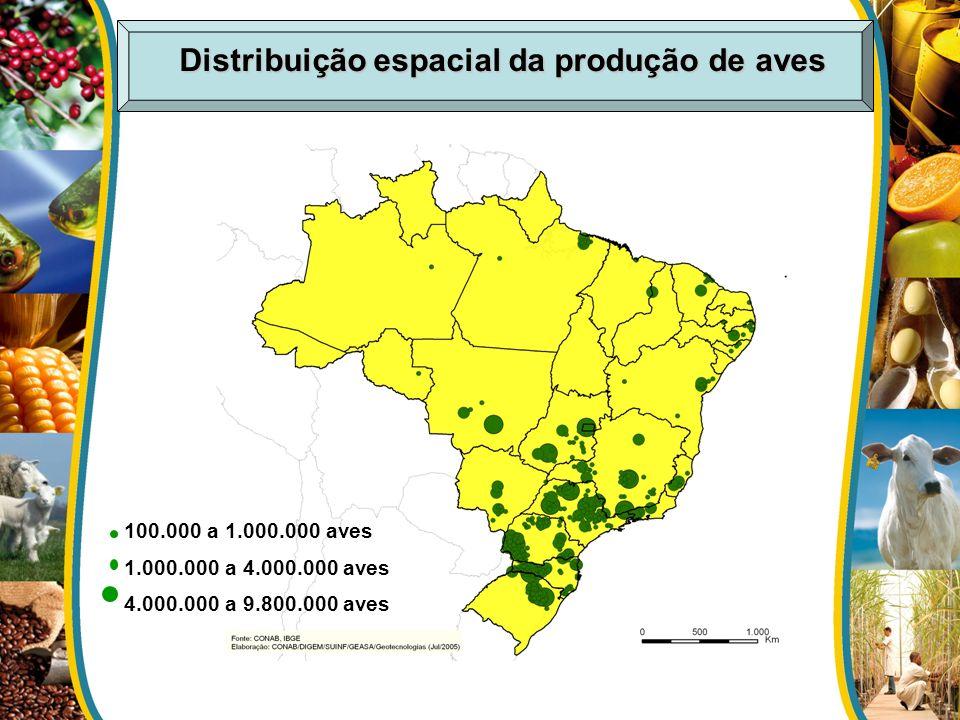 Distribuição espacial da produção de aves