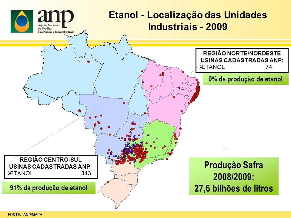 Etanol - Localização das Unidades Industriais - 2009