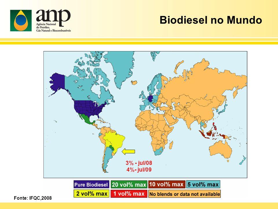 Biodiesel no Mundo 3% - jul/08 4%- jul/09 Fonte: IFQC,2008