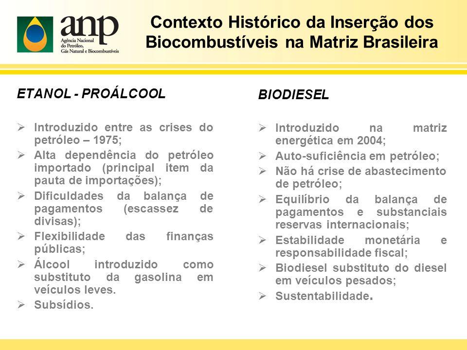 Contexto Histórico da Inserção dos Biocombustíveis na Matriz Brasileira