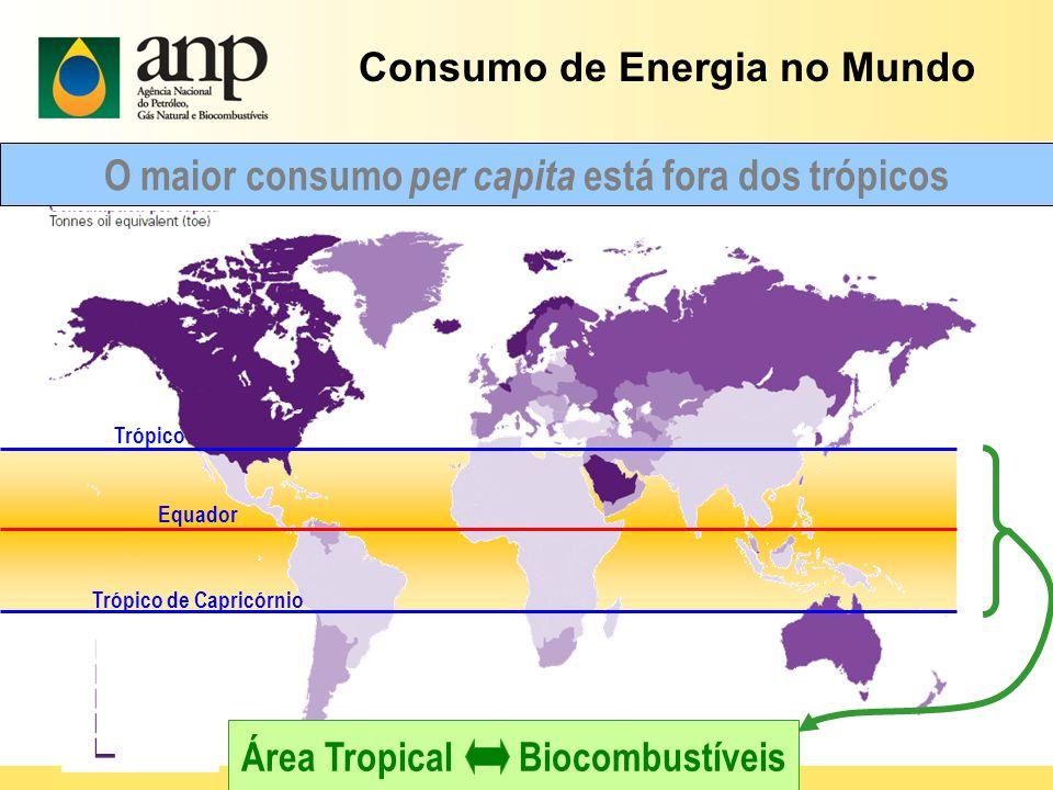 O maior consumo per capita está fora dos trópicos