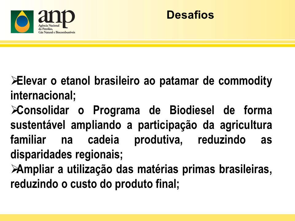 Elevar o etanol brasileiro ao patamar de commodity internacional;