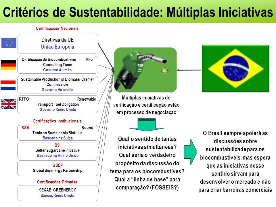 Critérios de Sustentabilidade: Múltiplas Iniciativas