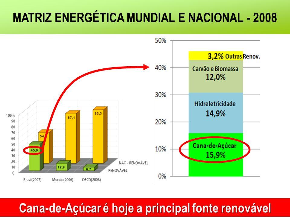 MATRIZ ENERGÉTICA MUNDIAL E NACIONAL - 2008