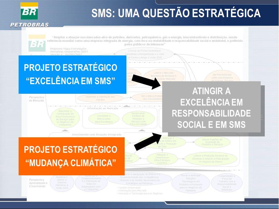 SMS: UMA QUESTÃO ESTRATÉGICA