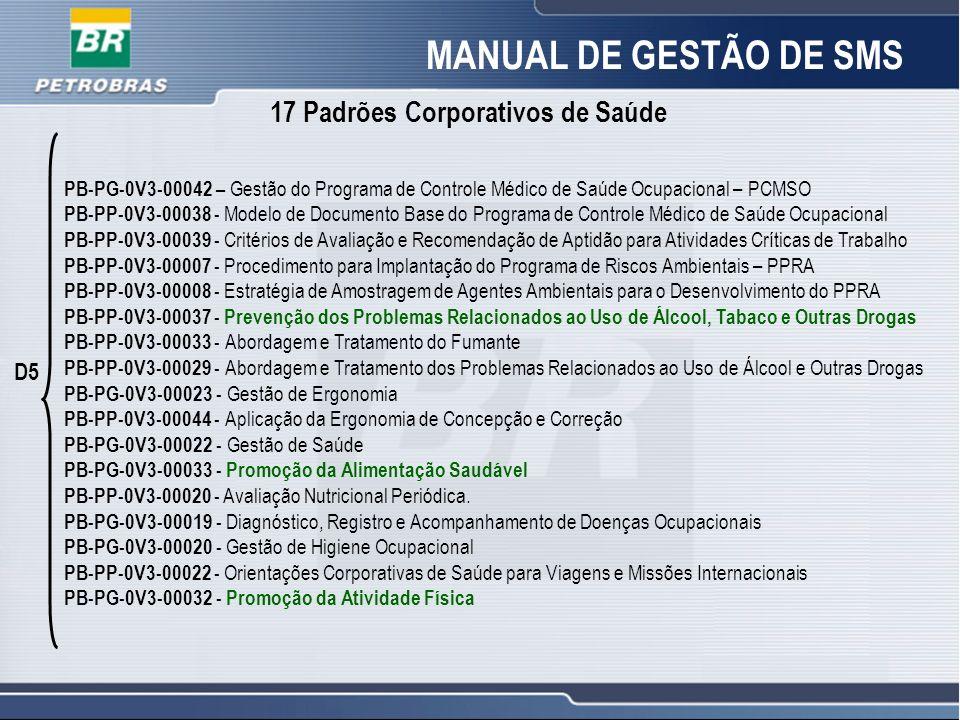 MANUAL DE GESTÃO DE SMS 17 Padrões Corporativos de Saúde D5