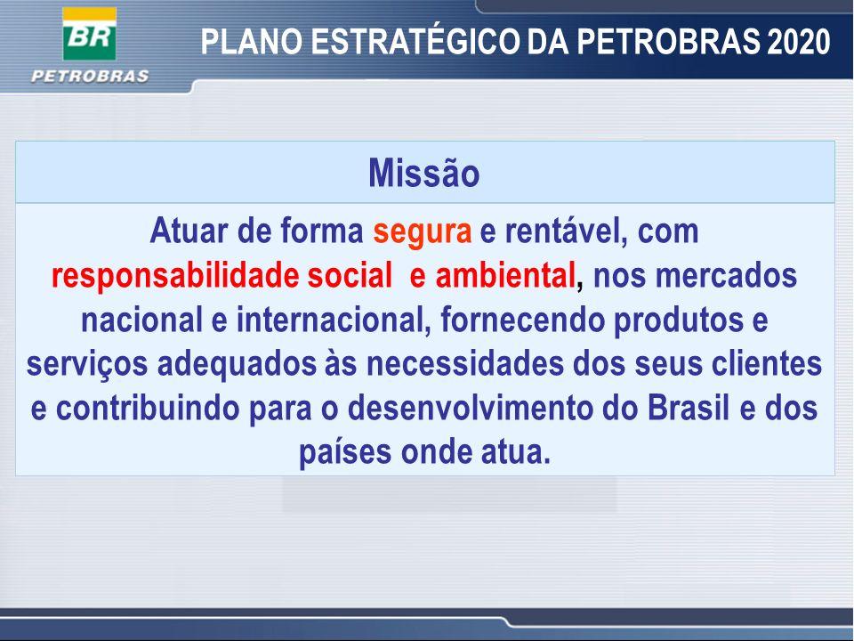 PLANO ESTRATÉGICO DA PETROBRAS 2020
