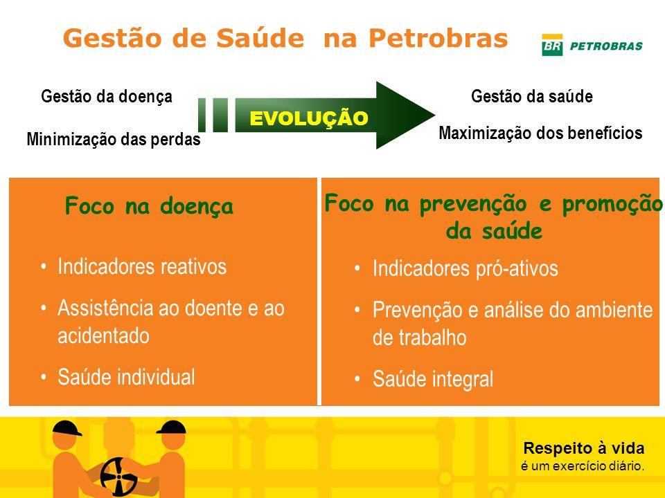 Gestão de Saúde na Petrobras Foco na prevenção e promoção da saúde