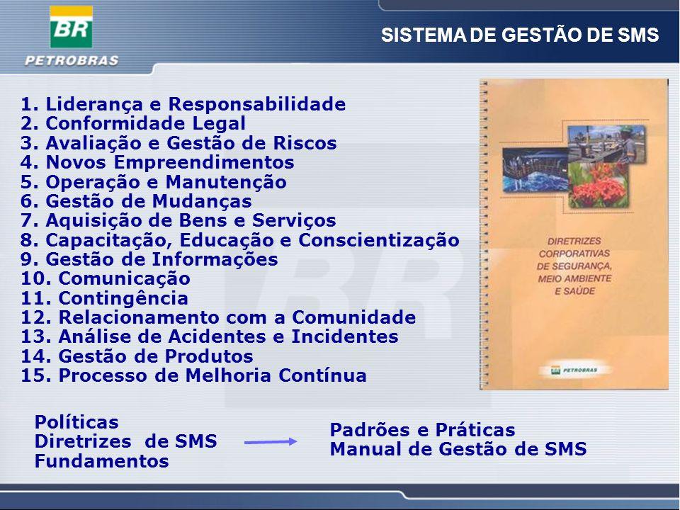 SISTEMA DE GESTÃO DE SMS