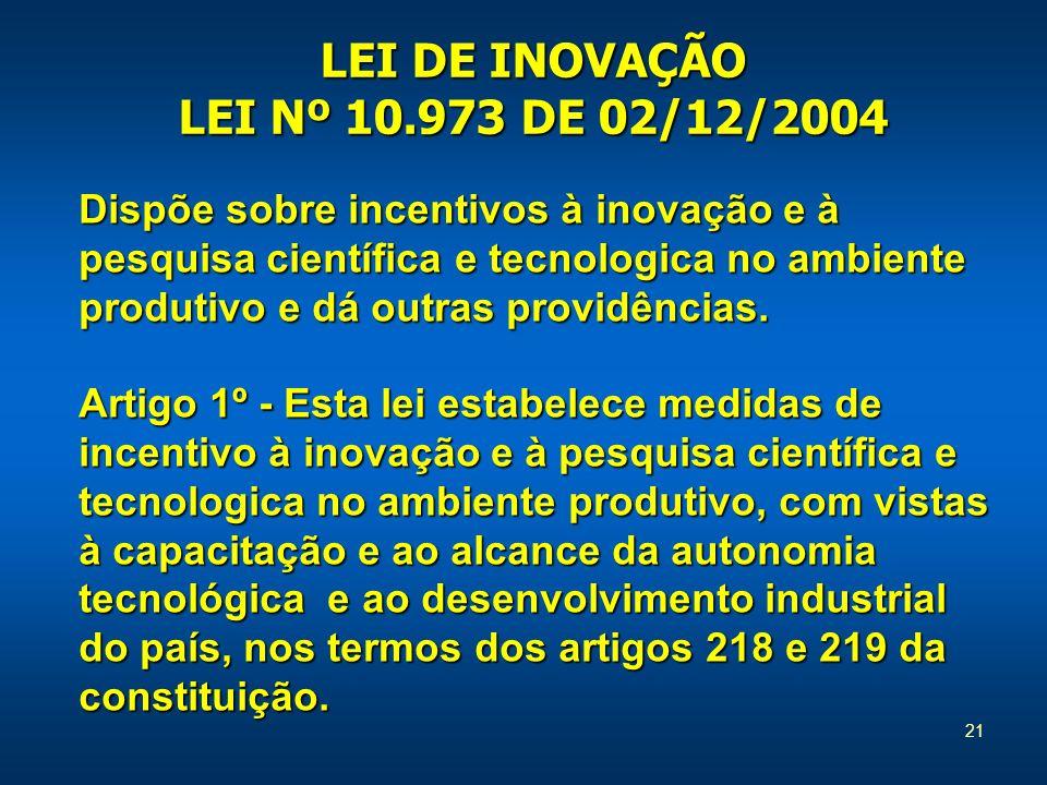 LEI DE INOVAÇÃO LEI Nº 10.973 DE 02/12/2004