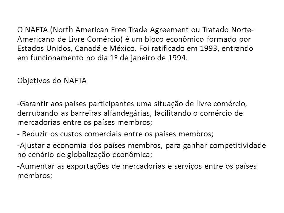 O NAFTA (North American Free Trade Agreement ou Tratado Norte-Americano de Livre Comércio) é um bloco econômico formado por Estados Unidos, Canadá e México. Foi ratificado em 1993, entrando em funcionamento no dia 1º de janeiro de 1994.