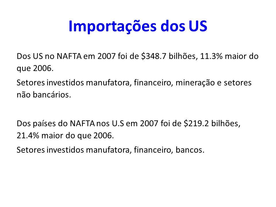 Importações dos US Dos US no NAFTA em 2007 foi de $348.7 bilhões, 11.3% maior do que 2006.