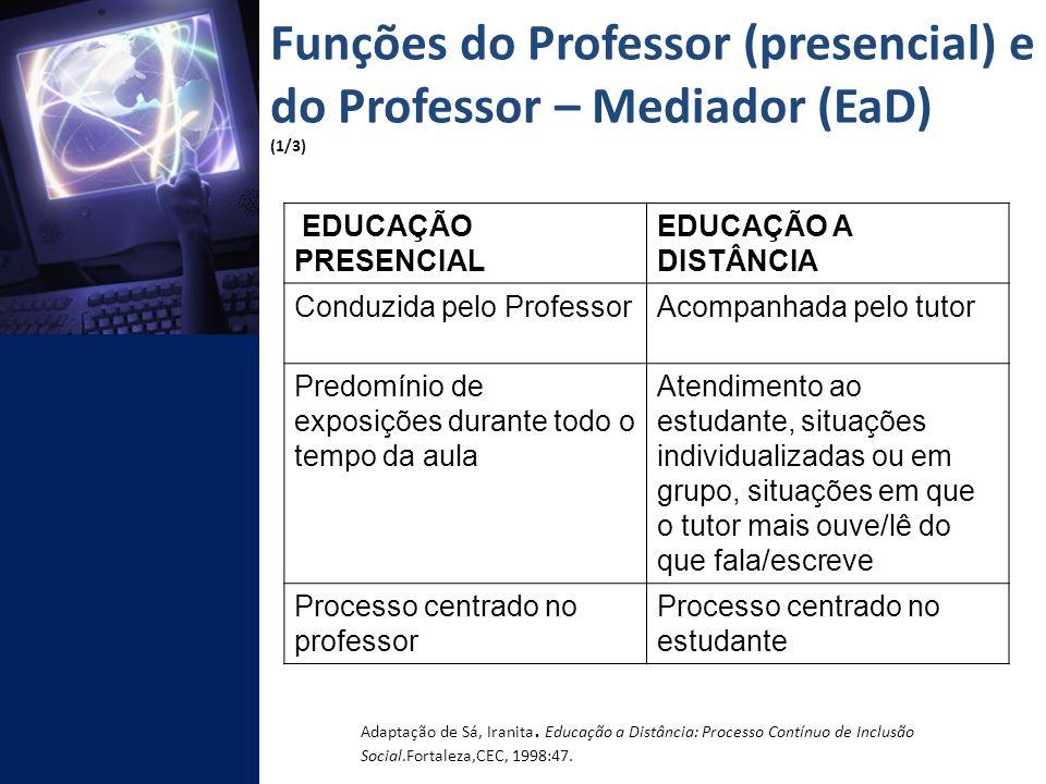Funções do Professor (presencial) e do Professor – Mediador (EaD) (1/3)