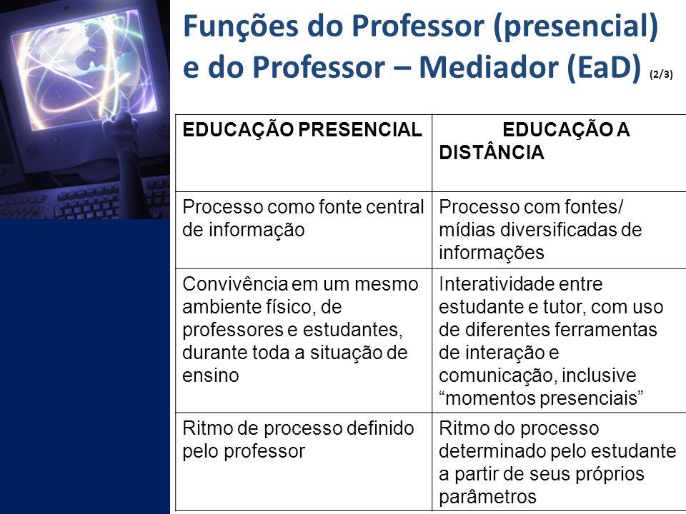 Funções do Professor (presencial) e do Professor – Mediador (EaD) (2/3)