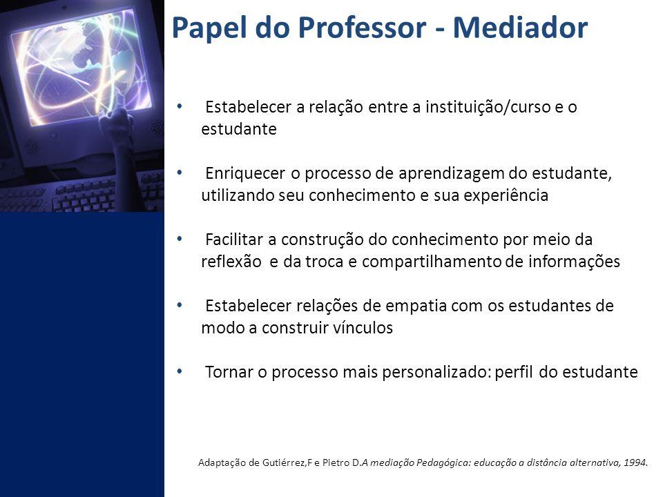 Papel do Professor - Mediador
