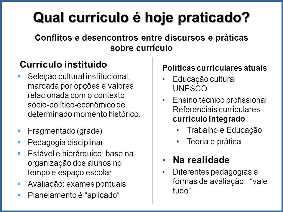 Conflitos e desencontros entre discursos e práticas sobre currículo