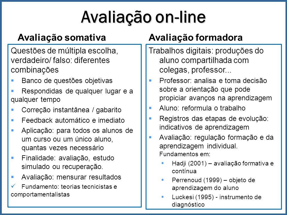 Avaliação on-line Avaliação somativa Avaliação formadora