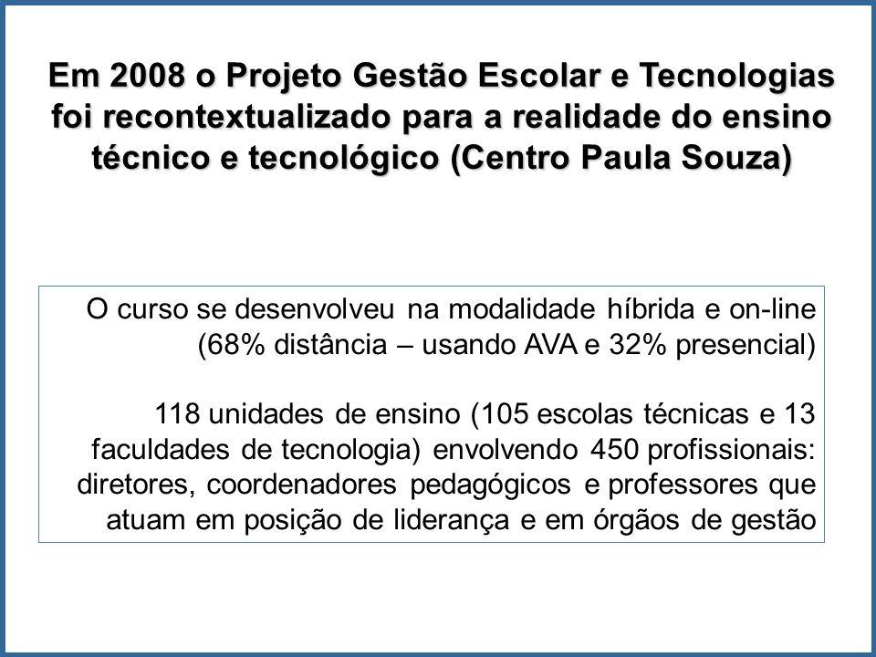 Em 2008 o Projeto Gestão Escolar e Tecnologias foi recontextualizado para a realidade do ensino técnico e tecnológico (Centro Paula Souza)