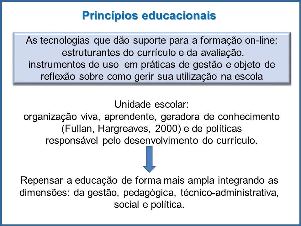 Princípios educacionais