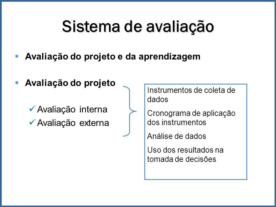 Sistema de avaliação Avaliação do projeto e da aprendizagem