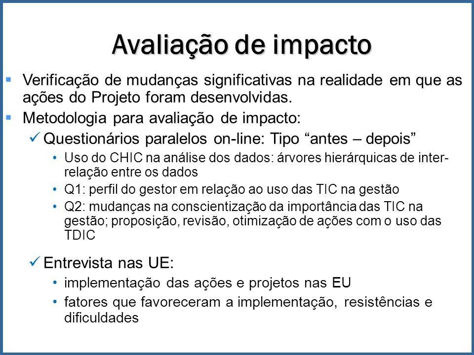 Avaliação de impacto Verificação de mudanças significativas na realidade em que as ações do Projeto foram desenvolvidas.