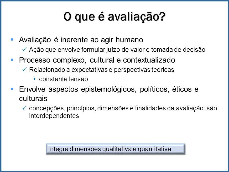 O que é avaliação Avaliação é inerente ao agir humano