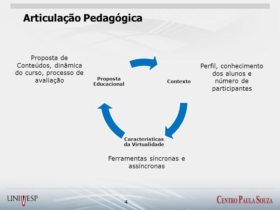 Articulação Pedagógica