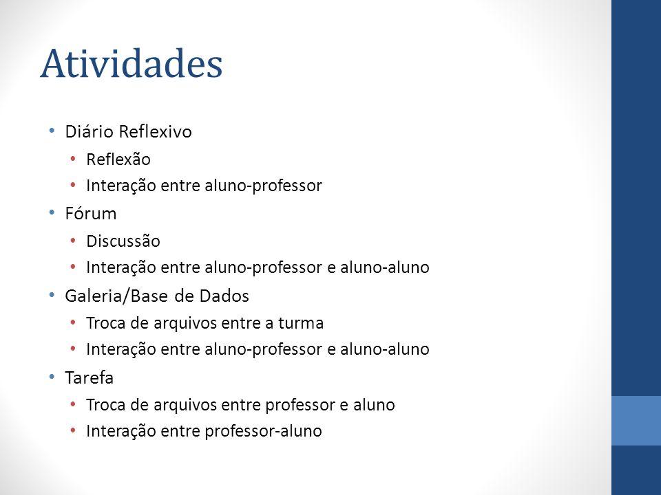 Atividades Diário Reflexivo Fórum Galeria/Base de Dados Tarefa