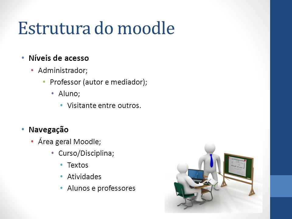 Estrutura do moodle Níveis de acesso Navegação Administrador;